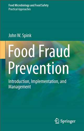 Food Fraud Prevention
