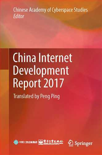 China Internet Development